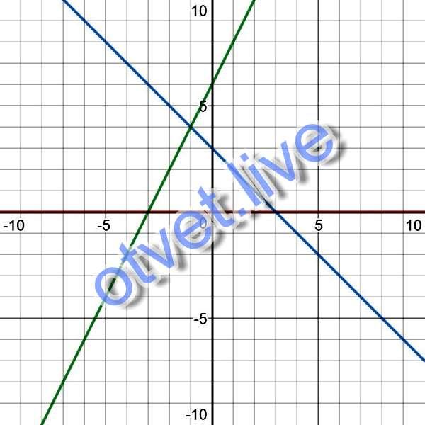 Это треугольник, т.к. линии три. Там два треугольника и один четырехугольник. Площадь треугольника