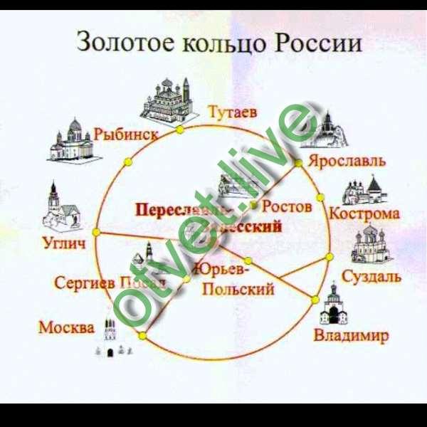черно белая картинка золотого кольца россии хочешь