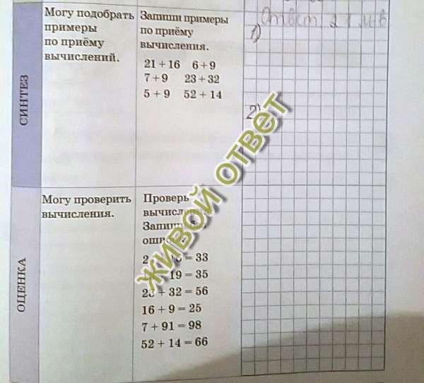 21+16=73 6+9=15 7+9=16 23+32=55 5+9=14 52+14=66    24+16=40