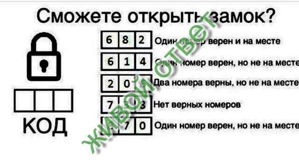 можете открыть замок код числовой картинка сведениям