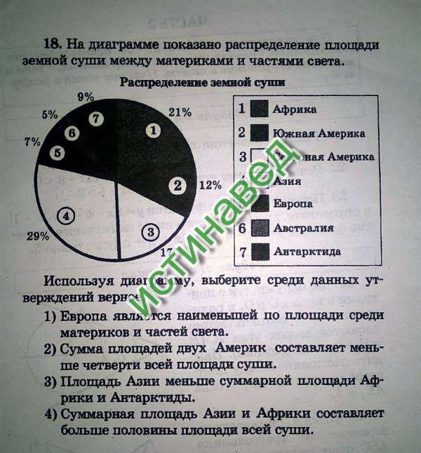 Правильный ответ : 3)
