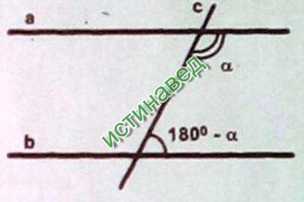 А(Альфа)-любое число т.к. угол 180-а и угол а -- односторонние (тоесть их сумма