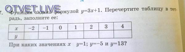 Попрядку напишу значения получившегося Y=-5, -2, 1, 4, 7, 10, 13 при у=1