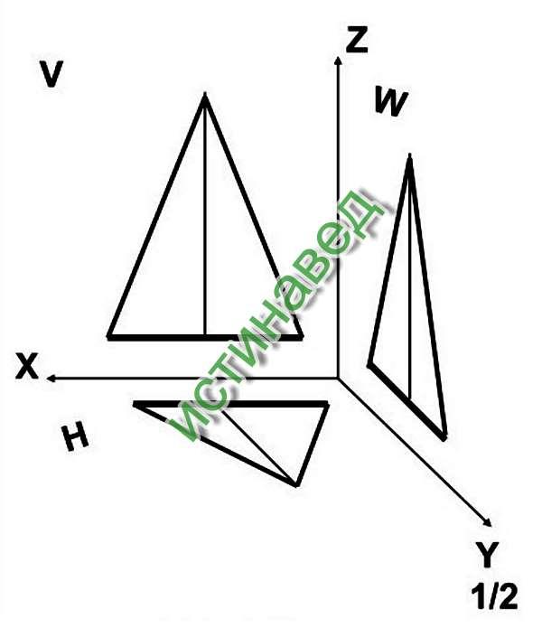 Как начертить изометрическую проекцию как начертить диметрию